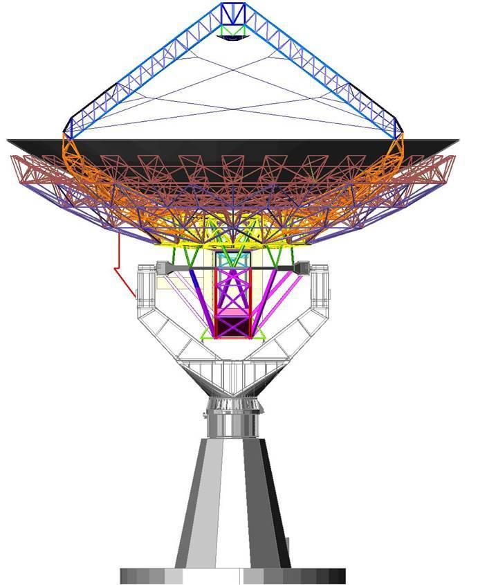 Haystack Radar Antenna Upgrade